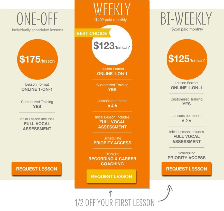 Rock Singing Lessons Prices